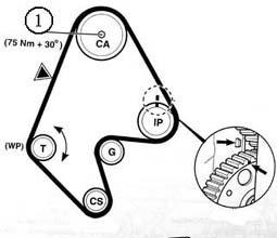 Схема укладки ремня ГРМ